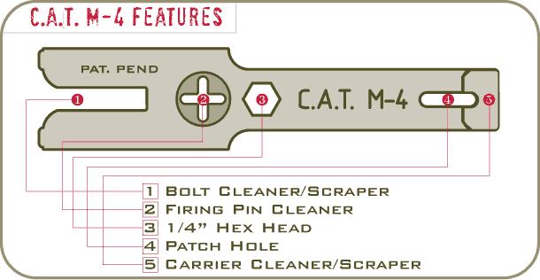 CAT Features