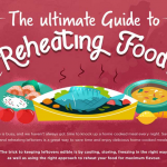 Have You Ever Considered Reheating Food?
