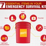7 Essential Items in your Emergency Survival Kit